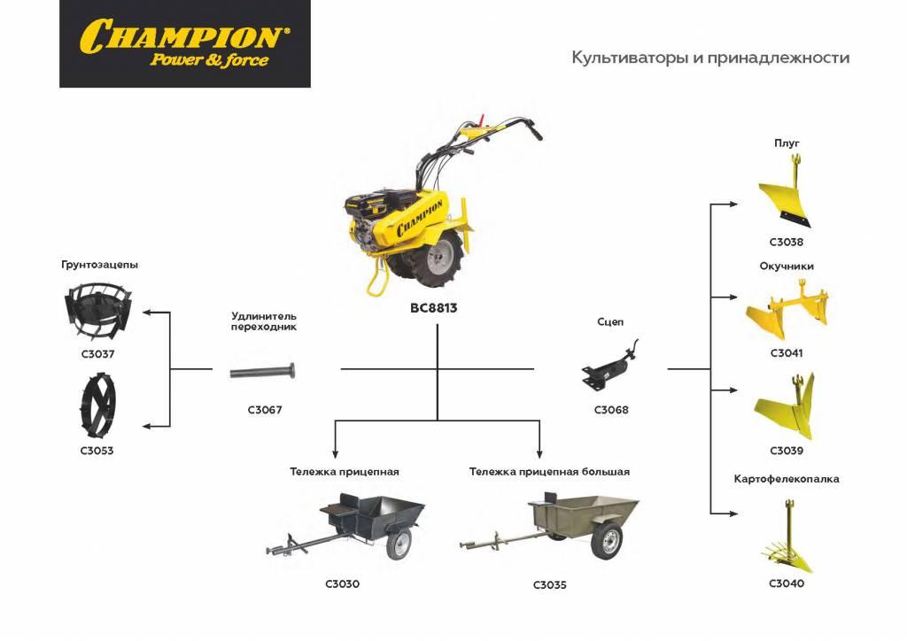 Принадлежности и навесное оборудование к культиваторам и мотоблокам Champion (5).jpg