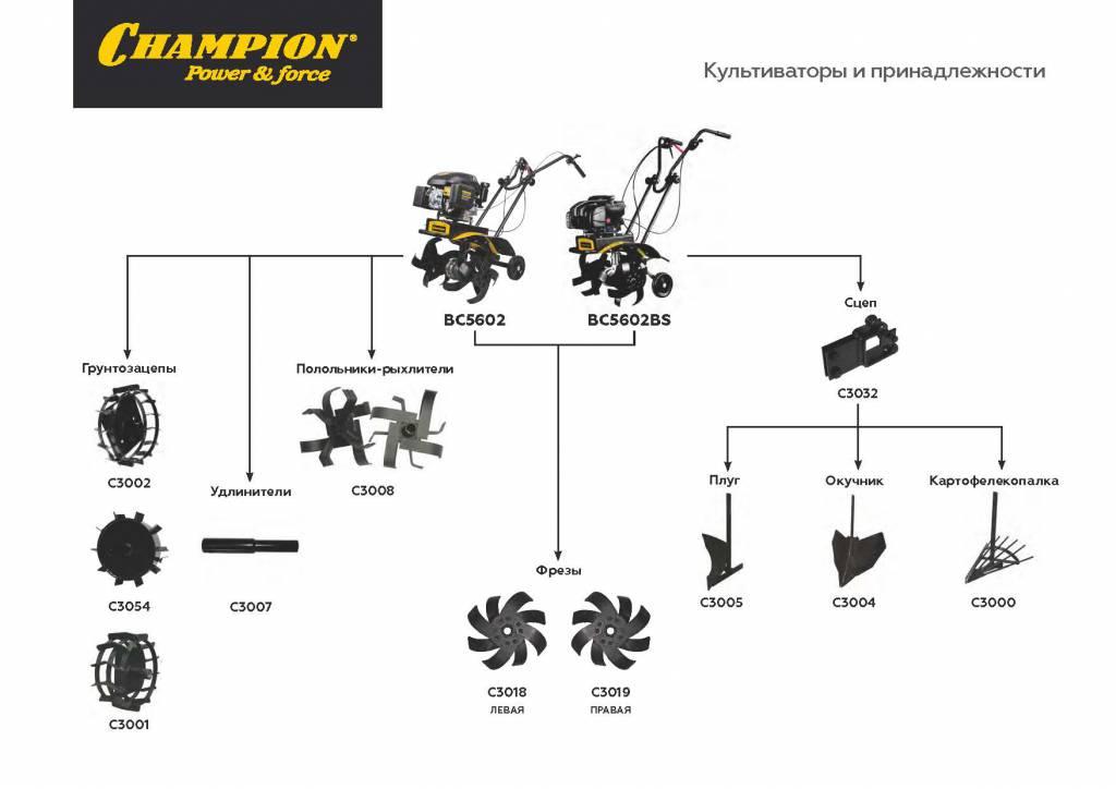 Принадлежности и навесное оборудование к культиваторам и мотоблокам Champion (2).jpg